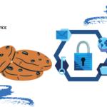 Iniciativa Privacy Sandbox e morte ao suporte dos cookies para terceiros